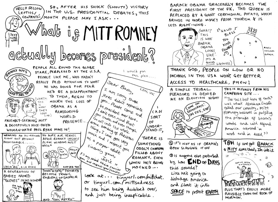 What if Mitt Romney actually becomes president?