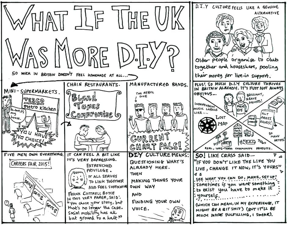 What If The UK Was More DIY?